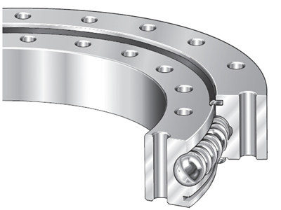 INA Series VSU 25 Four Point Contact Bearings